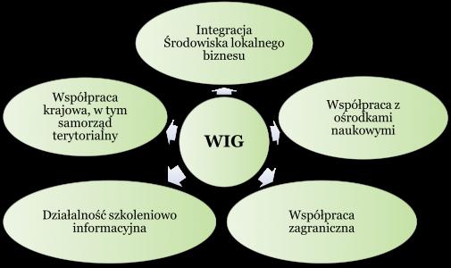Obraz1